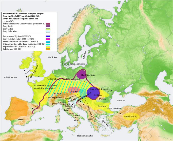 1000-BC-migrations